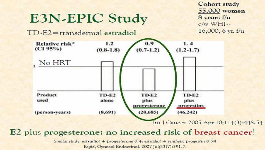 epic-study